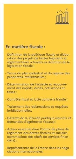 rapport d'activité dgfip 2019 - missions fiscales